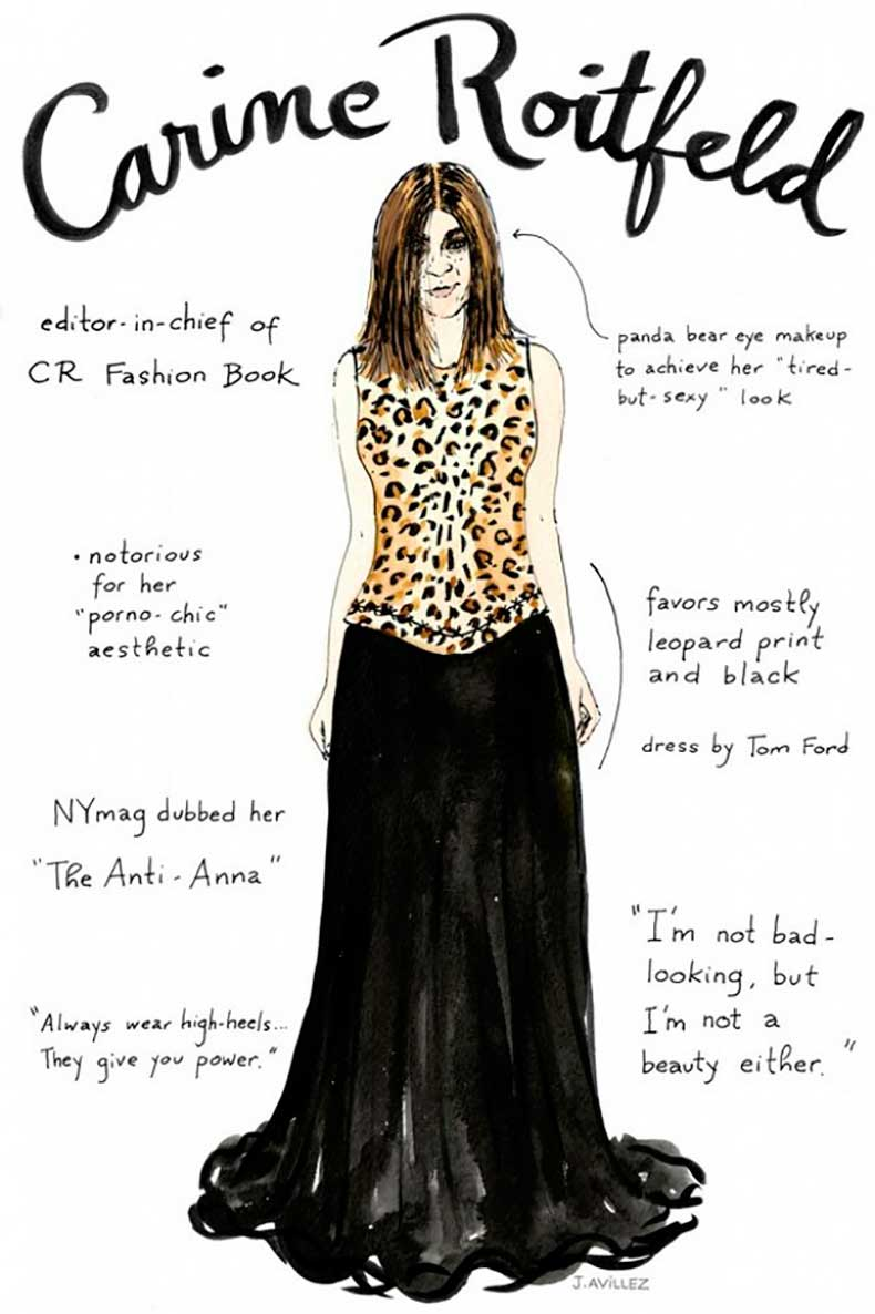 sketched-27-illustrations-of-major-fashion-editors-1587818-1449599079.640x0c